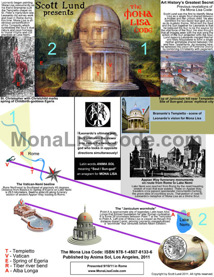 Mona Lisa Code proof presented on Sept. 10, 2011. Leonardo's painting was a land survey of Rome.