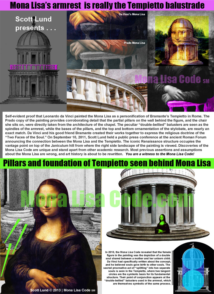 Self-evident proof that Leonardo da Vinci's Mona Lisa was the personification of Bramante's Tempietto in Rome.