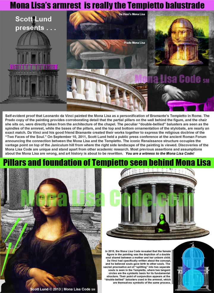 Mona Lisa Secrets Code